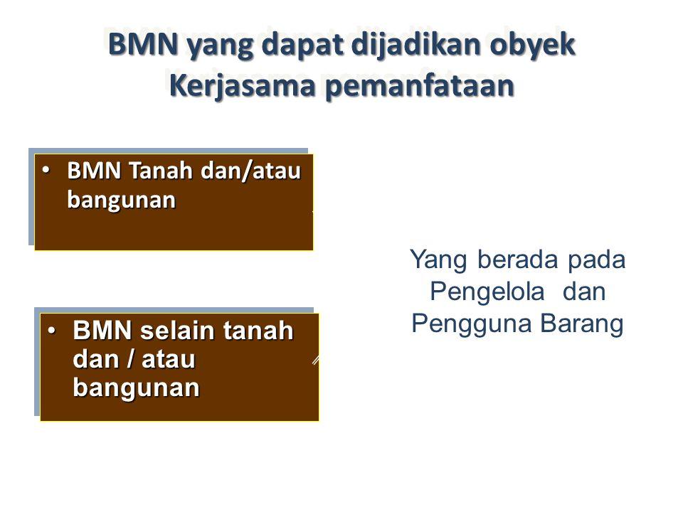 BMN yang dapat dijadikan obyek Kerjasama pemanfataan • BMN Tanah dan/atau bangunan •BMN selain tanah dan / atau bangunan Yang berada pada Pengelola da