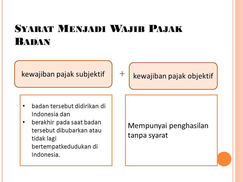 S YARAT M ENJADI W AJIB P AJAK B ADAN •+•+ kewajiban pajak subjektif kewajiban pajak objektif • badan tersebut didirikan di Indonesia dan • berakhir p