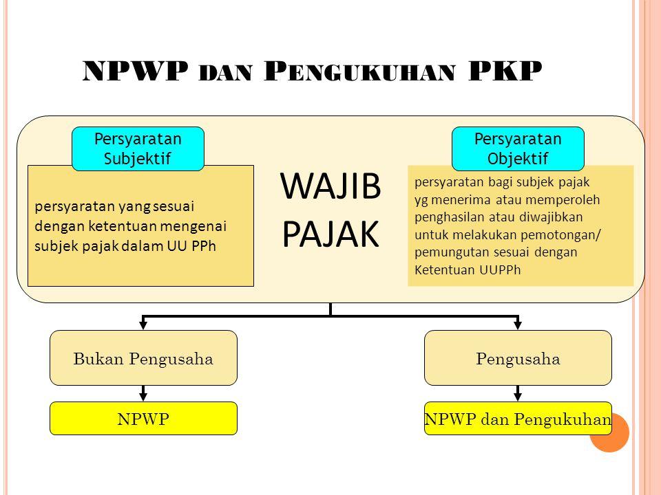NPWP DAN P ENGUKUHAN PKP WAJIB PAJAK persyaratan yang sesuai dengan ketentuan mengenai subjek pajak dalam UU PPh Persyaratan Subjektif persyaratan bag