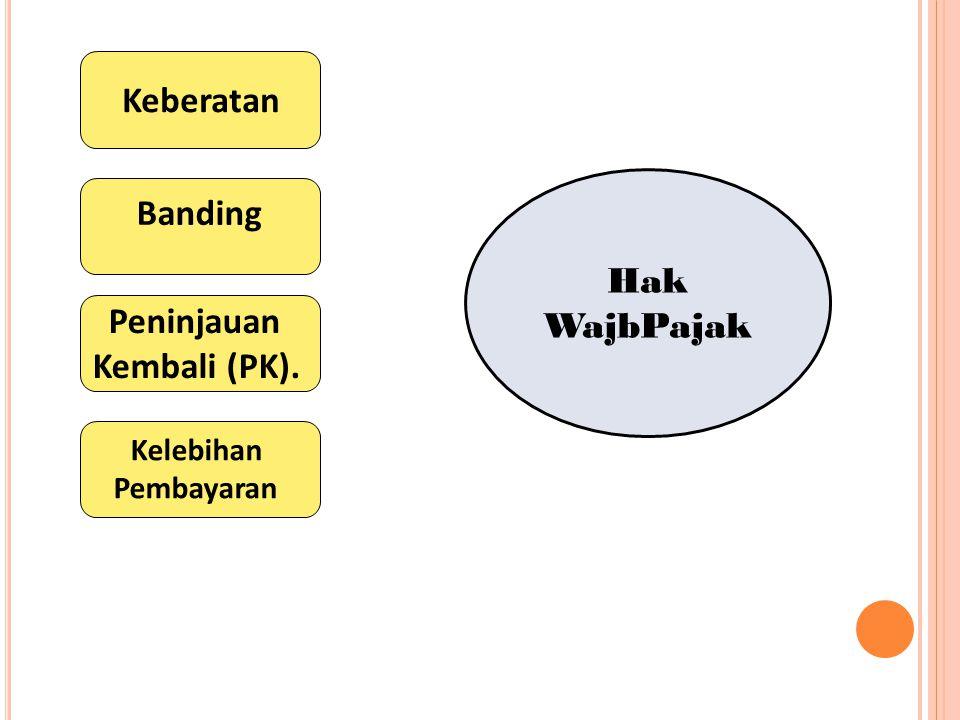 Banding Peninjauan Kembali (PK). Kelebihan Pembayaran Keberatan Hak WajbPajak