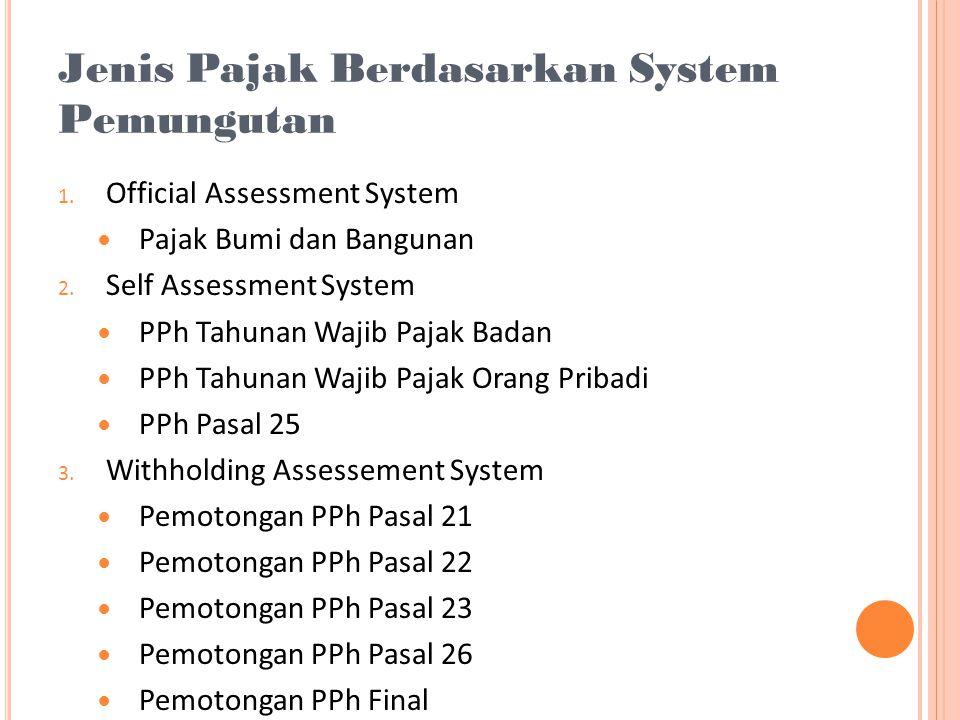 Jenis Pajak Berdasarkan System Pemungutan 1. Official Assessment System  Pajak Bumi dan Bangunan 2. Self Assessment System  PPh Tahunan Wajib Pajak