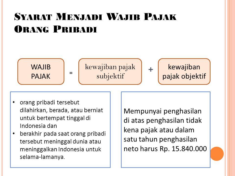 S YARAT M ENJADI W AJIB P AJAK B ADAN •+•+ kewajiban pajak subjektif kewajiban pajak objektif • badan tersebut didirikan di Indonesia dan • berakhir pada saat badan tersebut dibubarkan atau tidak lagi bertempatkedudukan di Indonesia.