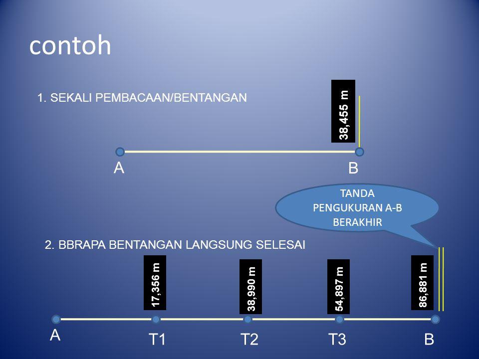 contoh 1. SEKALI PEMBACAAN/BENTANGAN A B 38,455 m 2. BBRAPA BENTANGAN LANGSUNG SELESAI A BT1T2T3 17,356 m 38,990 m54,897 m 86,881 m TANDA PENGUKURAN A