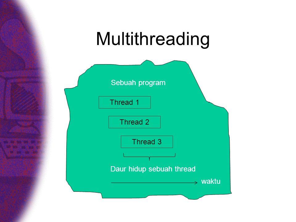 Multithreading Sebuah program Thread 2 Thread 1 Thread 3 Daur hidup sebuah thread waktu