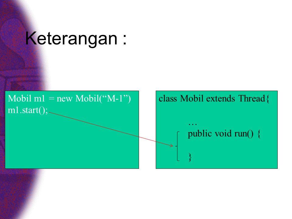 Keterangan : Mobil m1 = new Mobil( M-1 ) m1.start(); class Mobil extends Thread{ … public void run() { }