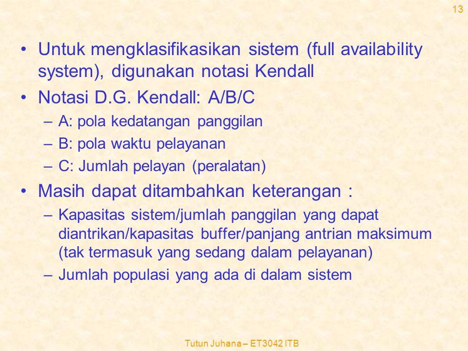 Tutun Juhana – ET3042 ITB 12 •Diagram sistem (full availability system) •Sistem dinyatakan oleh 3 faktor berikut : –Call origination process : mennyat