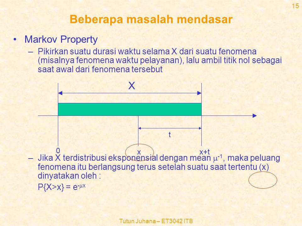 Tutun Juhana – ET3042 ITB 14 •Ada yang menggunakan notasi : A/B/C/D/E –D : kapasitas (panjang) buffer (antrian) –E : Disiplin antrian –Bila D dan E tidak dimunculkan berarti :D tak terhingga dan E berarti FIFO •Notasi untuk pola kedatangan dan waktu pendudukan –M: Distribusi Poisson (M=Markovian) –D: Distribusi tetap (Deterministik) –G: Distribusi umum (general)