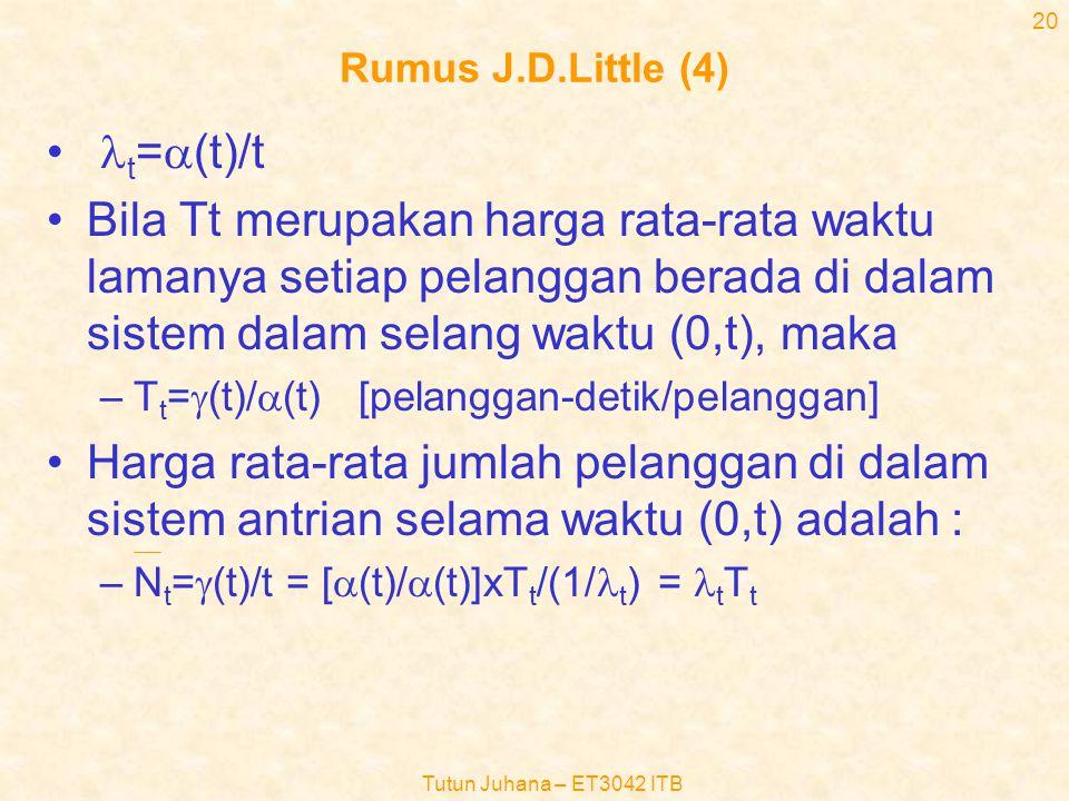 Tutun Juhana – ET3042 ITB 19 Rumus J.D.Little (3) –  (t): Jumlah kedatangan ke dalam sistem di dalam selang waktu (0,t) (fungsi jumlah kedatangan ter