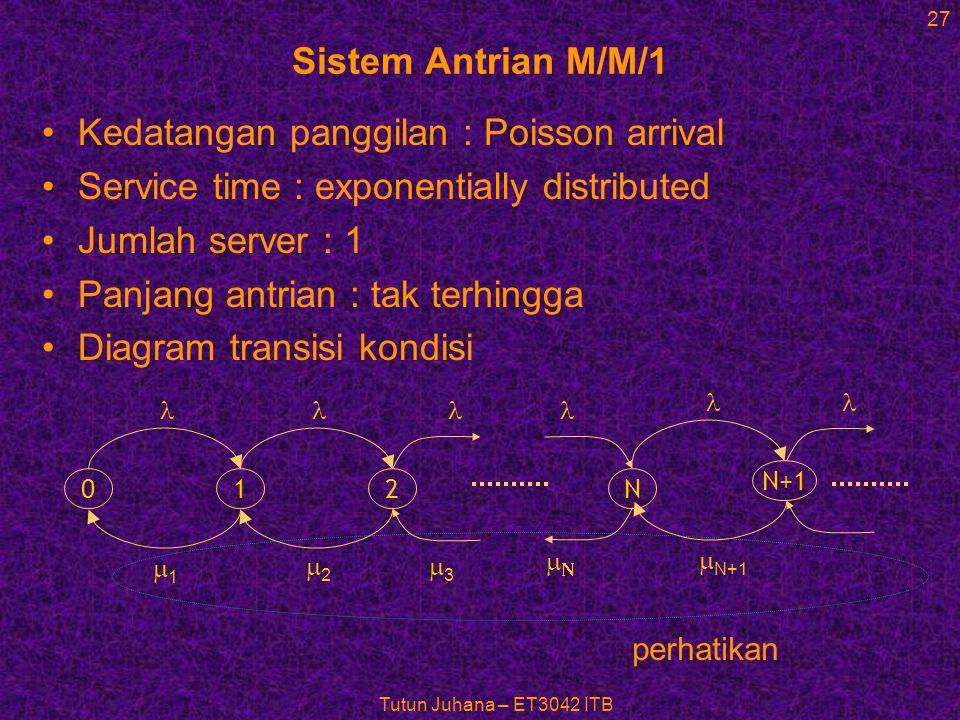 Tutun Juhana – ET3042 ITB 26 Sistem M/M/S/0 (Markovian Loss System) •Ini model untuk jaringan telepon •Menghasilkan Distribusi Erlang s Arrival Rate  Jumlah server s Service rate 