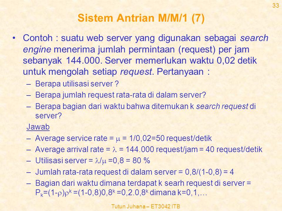 Tutun Juhana – ET3042 ITB 32 Sistem Antrian M/M/1 (6) •Beberapa paramater hasil analisa sistem M/M/1 : –Jumlah rata-rata panggilan di dalam sistem, E(