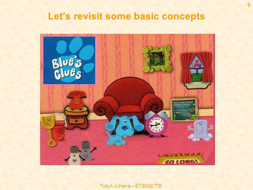 Tutun Juhana – ET3042 ITB 6 Let's revisit some basic concepts