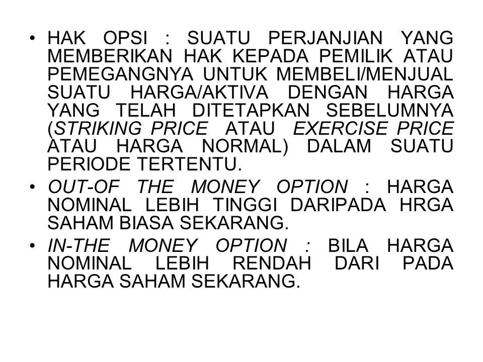•EX.OUT-OF THE MONEY OPTION : PADA TH. 2006 SUATU OPSI MEMBELI SAHAM BIASA PT.