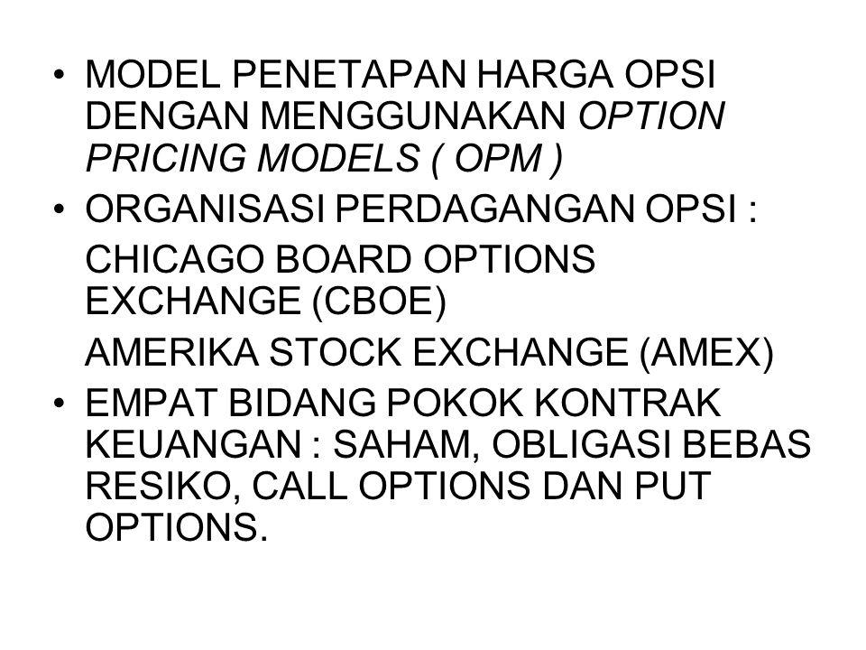 GAMBAR : HASIL DARI PUT OPTIONS DAN CALL OPTIONS DIMANA S 0 = X