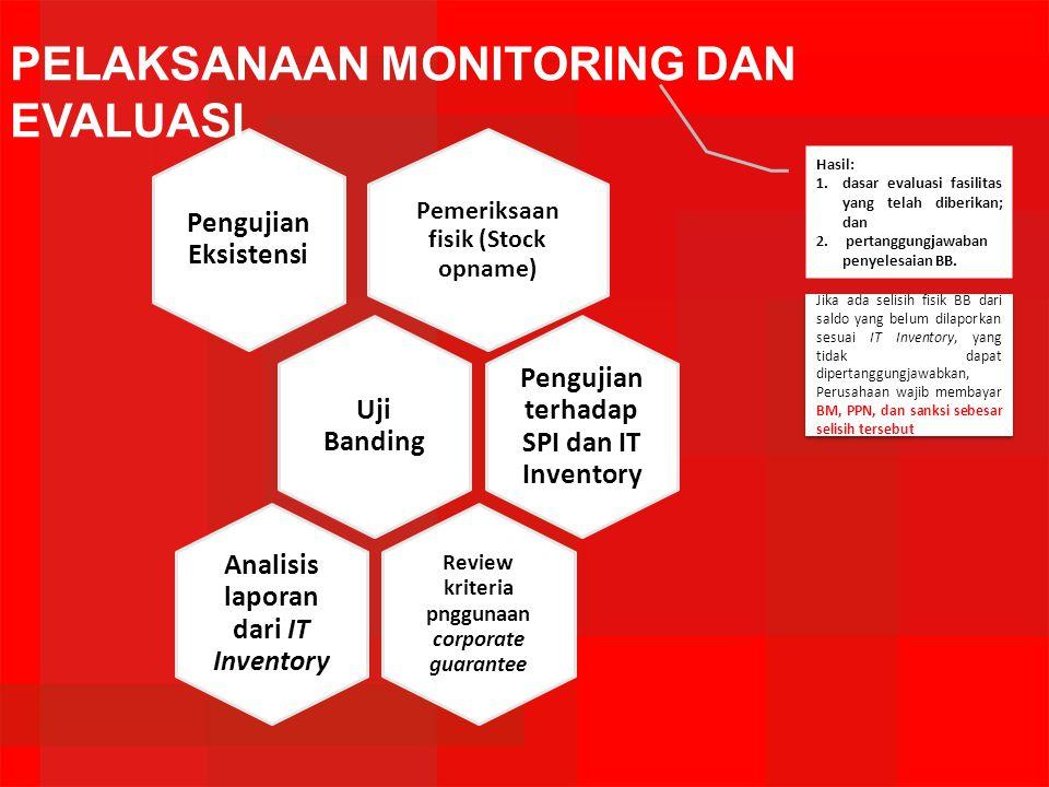 Pemeriksaan fisik (Stock opname) Pengujian Eksistensi Uji Banding Pengujian terhadap SPI dan IT Inventory Review kriteria pnggunaan corporate guarante