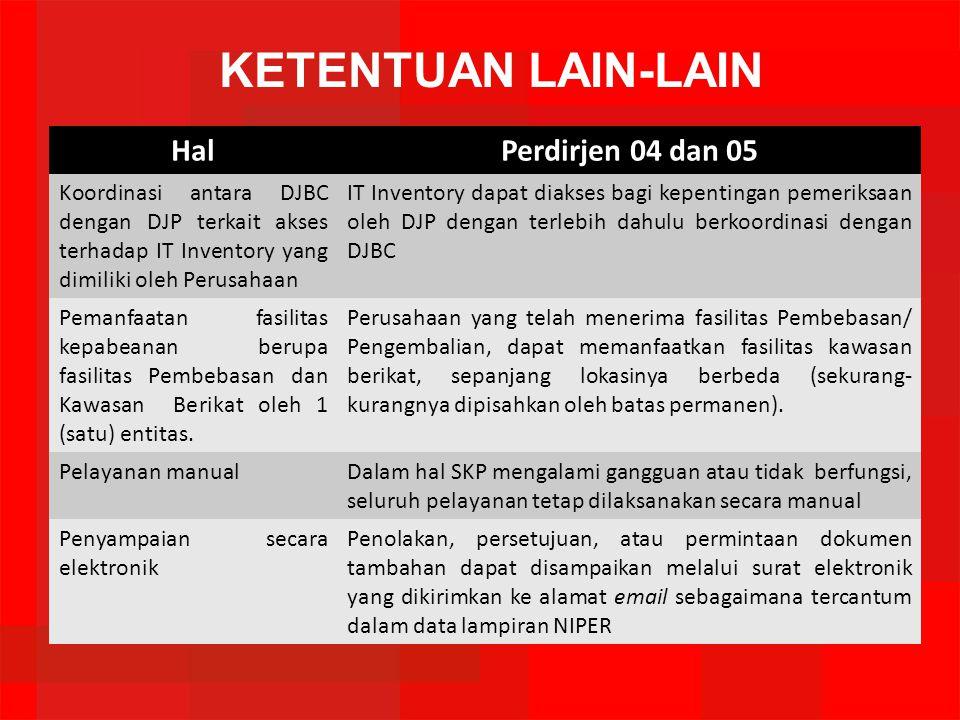 HalPerdirjen 04 dan 05 Koordinasi antara DJBC dengan DJP terkait akses terhadap IT Inventory yang dimiliki oleh Perusahaan IT Inventory dapat diakses