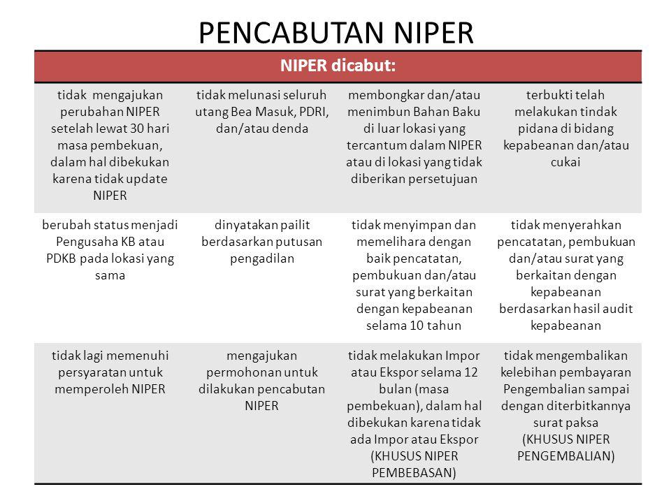 PENCABUTAN NIPER NIPER dicabut: tidak mengajukan perubahan NIPER setelah lewat 30 hari masa pembekuan, dalam hal dibekukan karena tidak update NIPER t