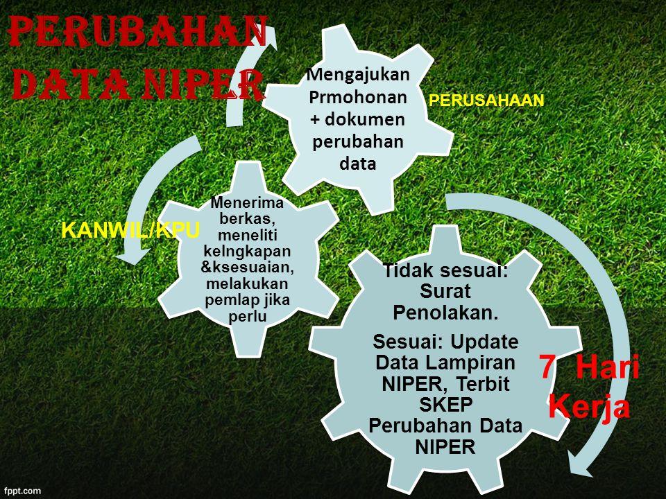 Perusahaan yang berlokasi sebagai berikut di bawah ini, dapat memilih untuk dilayani di Kanwil DJBC Jakarta: BOGOR DEPOK BEKASI CIKARANG KARAWANG PURWAKARTA SUKABUMI
