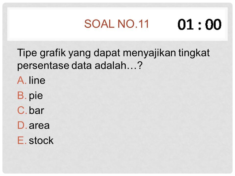 SOAL NO.11 Tipe grafik yang dapat menyajikan tingkat persentase data adalah…? A.line B.pie C.bar D.area E.stock