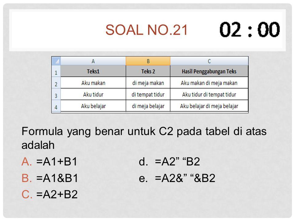 """SOAL NO.21 Formula yang benar untuk C2 pada tabel di atas adalah A.=A1+B1 d. =A2"""" """"B2 B.=A1&B1 e. =A2&"""" """"&B2 C.=A2+B2"""