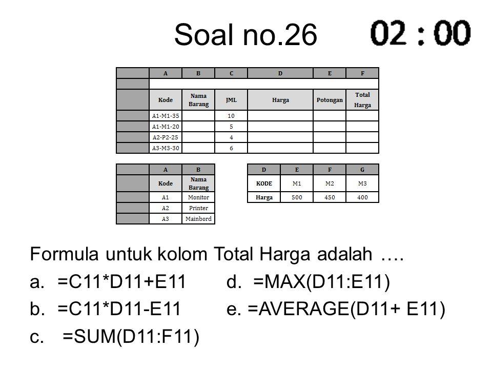 Soal no.26 Formula untuk kolom Total Harga adalah …. a.=C11*D11+E11d. =MAX(D11:E11) b.=C11*D11-E11e. =AVERAGE(D11+ E11) c. =SUM(D11:F11)