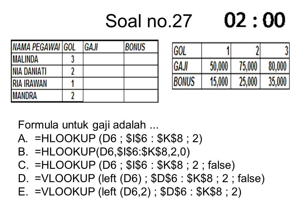 Soal no.27 Formula untuk gaji adalah... A.=HLOOKUP (D6 ; $I$6 : $K$8 ; 2) B.=HLOOKUP(D6,$I$6:$K$8,2,0) C.=HLOOKUP (D6 ; $I$6 : $K$8 ; 2 ; false) D.=VL