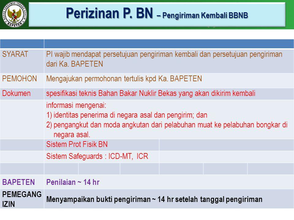 Perizinan P. BN – Pengiriman Kembali BBNB SYARATPI wajib mendapat persetujuan pengiriman kembali dan persetujuan pengiriman dari Ka. BAPETEN PEMOHONMe
