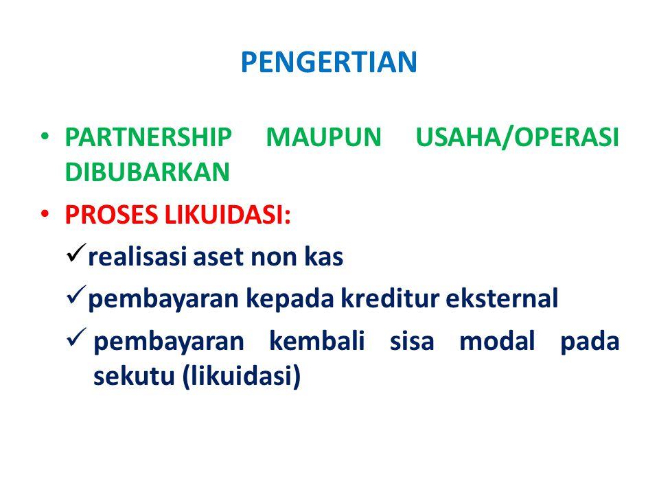 ILUSTRASI-3: Partnership XYZ berbagi rasio 40:40:20.