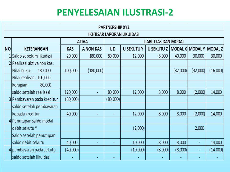 PENYELESAIAN ILUSTRASI-2