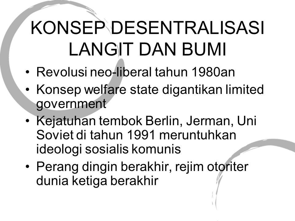 KONSEP DESENTRALISASI LANGIT DAN BUMI •Revolusi neo-liberal tahun 1980an •Konsep welfare state digantikan limited government •Kejatuhan tembok Berlin,