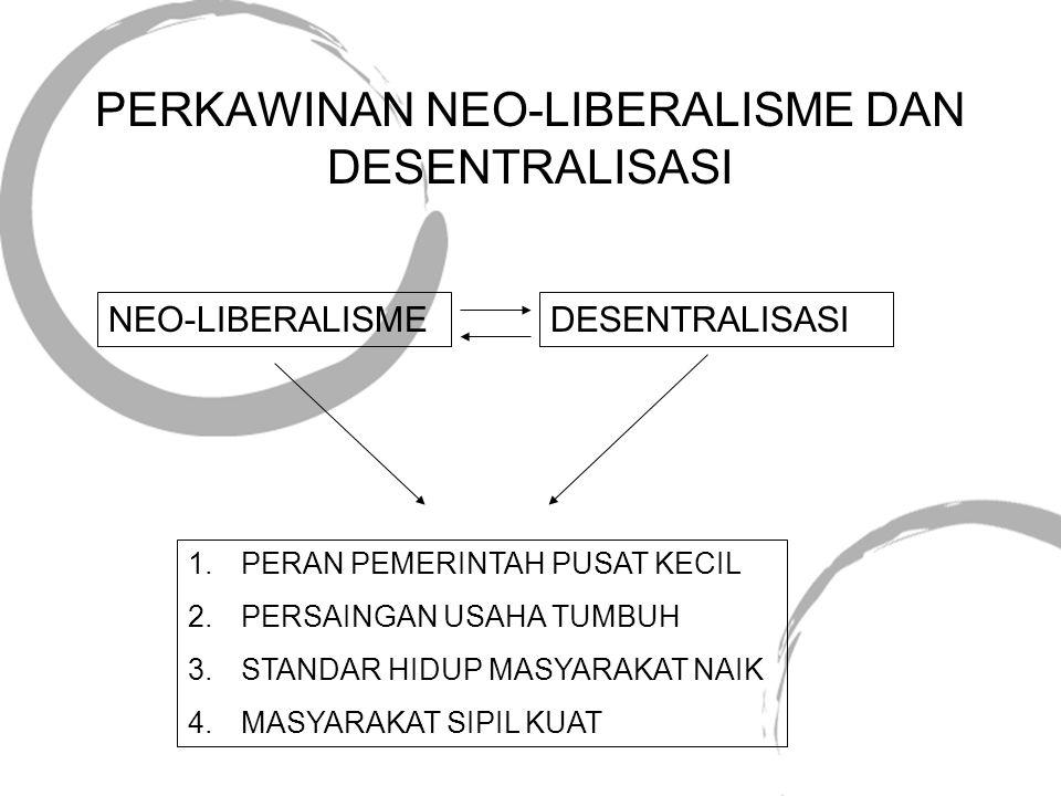 PERKAWINAN NEO-LIBERALISME DAN DESENTRALISASI NEO-LIBERALISMEDESENTRALISASI 1.PERAN PEMERINTAH PUSAT KECIL 2.PERSAINGAN USAHA TUMBUH 3.STANDAR HIDUP MASYARAKAT NAIK 4.MASYARAKAT SIPIL KUAT