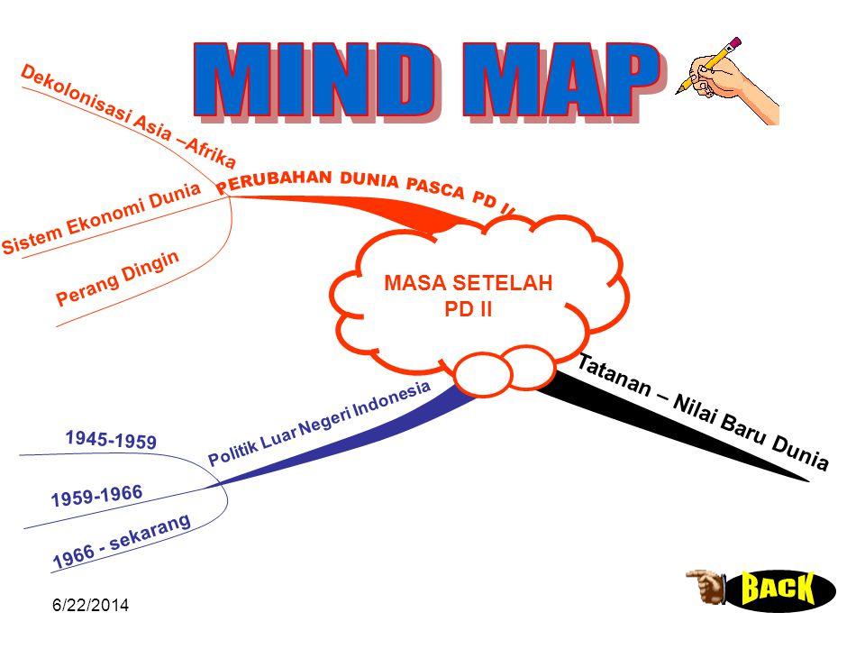 MMMM AAAA TTTT EEEE RRRR IIII MIND MAP MASA SETELAH PERANG DUNIA II