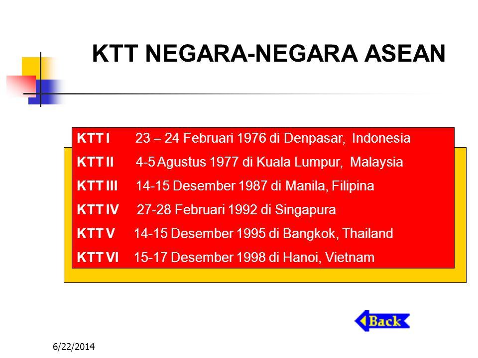 6/22/2014 Peta Negara-negara ASEAN KTT ASEAN