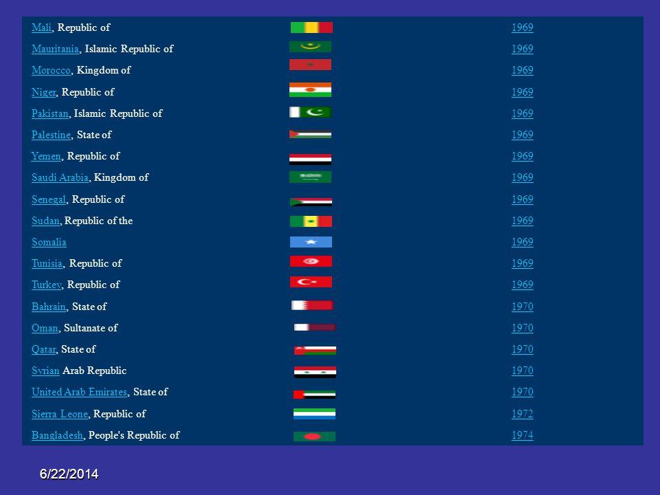 6/22/2014 Afghanistan, Islamic Republic ofAfghanistan 1969 Algeria, People's Democratic Republic ofAlgeria1969 Chad, Republic ofChad1969 Egypt, Arab R