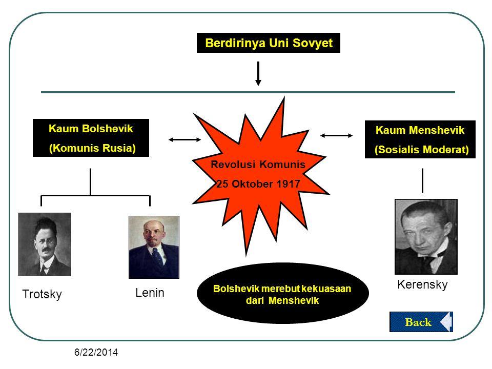 6/22/2014 Berdirinya Soviet Usaha-usaha Lenin Faktor Runtuhnya Perbedaan Soviet - CIS