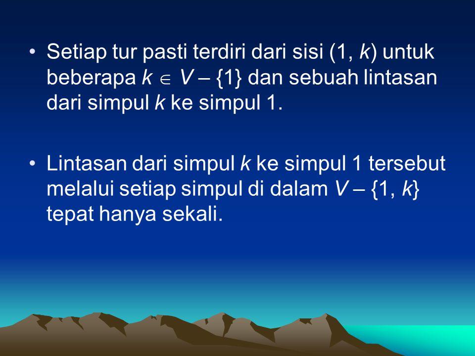 •Setiap tur pasti terdiri dari sisi (1, k) untuk beberapa k  V – {1} dan sebuah lintasan dari simpul k ke simpul 1. •Lintasan dari simpul k ke simpul