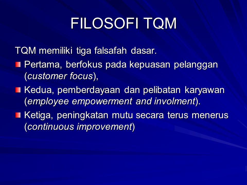FILOSOFI TQM TQM memiliki tiga falsafah dasar. Pertama, berfokus pada kepuasan pelanggan (customer focus), Kedua, pemberdayaan dan pelibatan karyawan