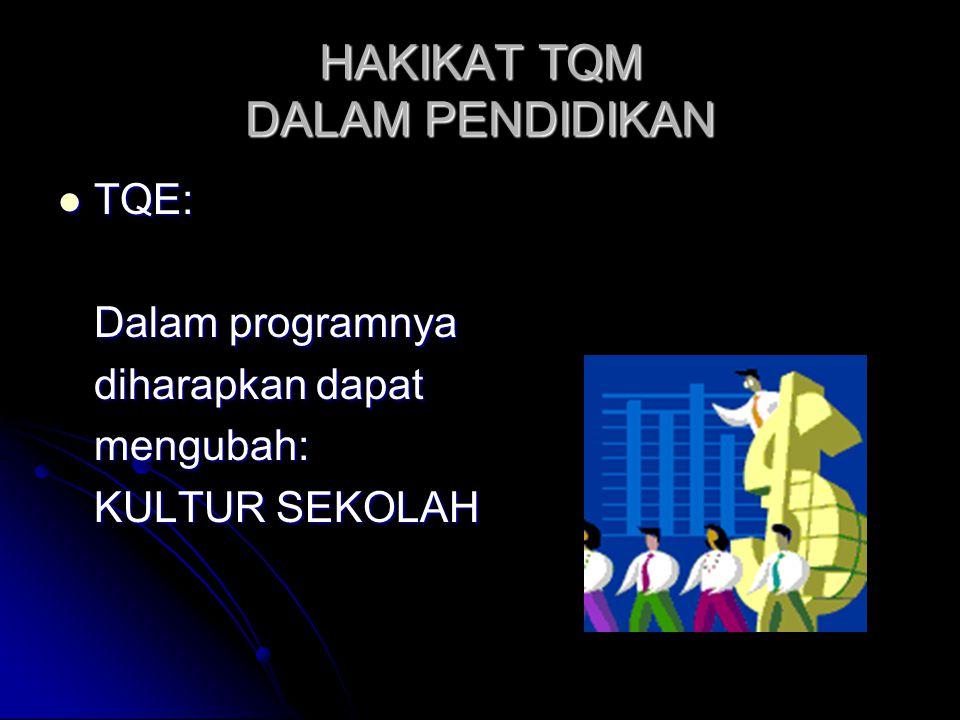  TQE: Dalam programnya diharapkan dapat mengubah: KULTUR SEKOLAH HAKIKAT TQM DALAM PENDIDIKAN