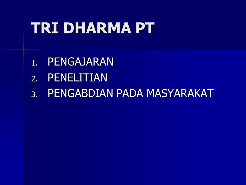 TRI DHARMA PT 1. PENGAJARAN 2. PENELITIAN 3. PENGABDIAN PADA MASYARAKAT