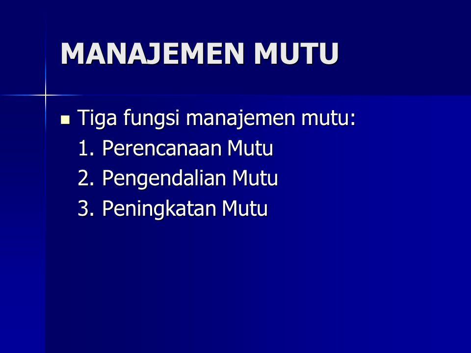  Tiga fungsi manajemen mutu: 1. Perencanaan Mutu 2. Pengendalian Mutu 3. Peningkatan Mutu MANAJEMEN MUTU