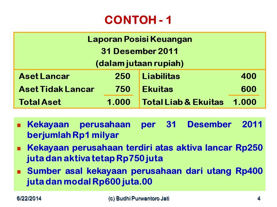 6/22/2014(c) Budhi Purwantoro Jati4 CONTOH - 1 Laporan Posisi Keuangan 31 Desember 2011 (dalam jutaan rupiah) Aset Lancar250Liabilitas400 Aset Tidak Lancar750Ekuitas600 Total Aset1.000Total Liab & Ekuitas1.000  Kekayaan perusahaan per 31 Desember 2011 berjumlah Rp1 milyar  Kekayaan perusahaan terdiri atas aktiva lancar Rp250 juta dan aktiva tetap Rp750 juta  Sumber asal kekayaan perusahaan dari utang Rp400 juta dan modal Rp600 juta.00