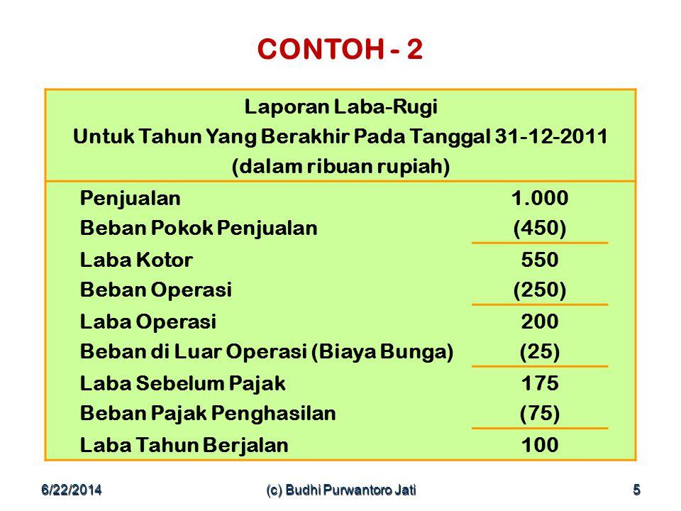 6/22/2014(c) Budhi Purwantoro Jati6 CONTOH – 2 (lanjutan)  Jumlah laba yang berhasil diperoleh perusahaan pada tahun 2011 sebesar Rp100 juta  Jumlah volume penjualan yang berhasil dicapai/ dilakukan perusahaan pada tahun 2011 sebesar Rp1 milyar  Jumlah biaya yang harus ditangggung/dikeluarkan pada tahun 2011 sebesar Rp900 juta  Jenis biaya yang terjadi pada tahun 2009 terdiri atas: a.harga pokok penjualan barang Rp550 juta b.biaya operasi Rp250 juta c.biaya di luar operasi (bunga) Rp25 juta d.biaya pajak penghasilan Rp75 juta