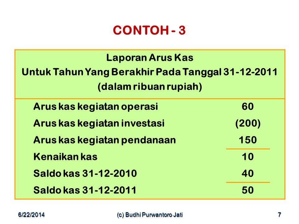 6/22/2014(c) Budhi Purwantoro Jati7 CONTOH - 3 Laporan Arus Kas Untuk Tahun Yang Berakhir Pada Tanggal 31-12-2011 (dalam ribuan rupiah) Arus kas kegiatan operasi60 Arus kas kegiatan investasi(200) Arus kas kegiatan pendanaan150 Kenaikan kas10 Saldo kas 31-12-201040 Saldo kas 31-12-201150