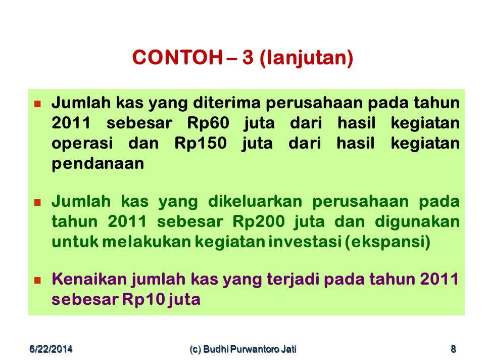 6/22/2014(c) Budhi Purwantoro Jati9 TUJUAN ANALISIS LAPORAN KEUANGAN  Tujuan analisis laporan keuangan  menilai laporan keuangan  menilai kondisi dan kinerja keuangan perusahaan yang menerbitkan lapo- ran keuangan