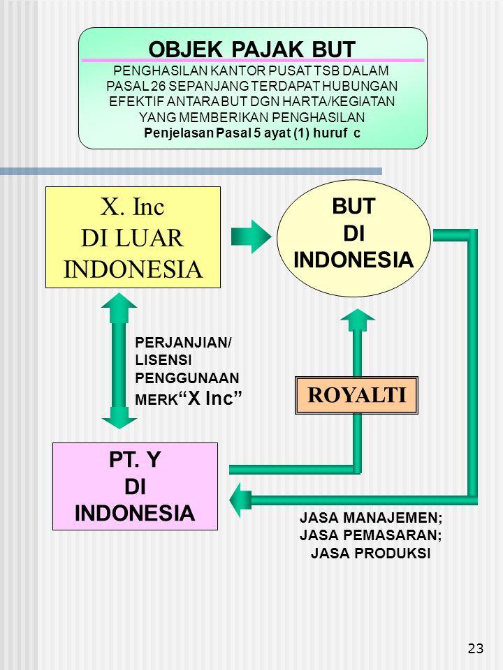 """23 JASA MANAJEMEN; JASA PEMASARAN; JASA PRODUKSI PERJANJIAN/ LISENSI PENGGUNAAN MERK """"X Inc"""" X. Inc DI LUAR INDONESIA BUT DI INDONESIA PT. Y DI INDONE"""