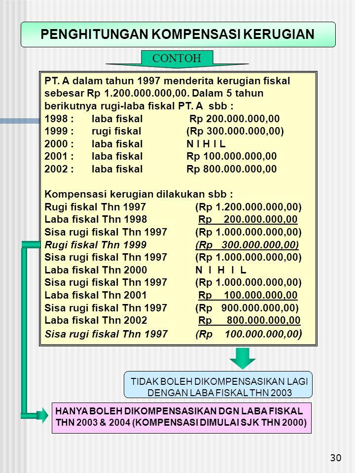 30 PT. A dalam tahun 1997 menderita kerugian fiskal sebesar Rp 1.200.000.000,00. Dalam 5 tahun berikutnya rugi-laba fiskal PT. A sbb : 1998 :laba fisk