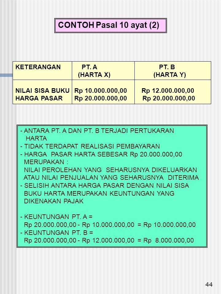 44 KETERANGAN PT. A PT. B (HARTA X) (HARTA Y) NILAI SISA BUKURp 10.000.000,00 Rp 12.000.000,00 HARGA PASARRp 20.000.000,00 Rp 20.000.000,00 - ANTARA P