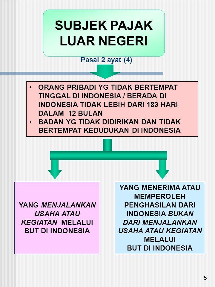6 •ORANG PRIBADI YG TIDAK BERTEMPAT TINGGAL DI INDONESIA / BERADA DI INDONESIA TIDAK LEBIH DARI 183 HARI DALAM 12 BULAN •BADAN YG TIDAK DIDIRIKAN DAN