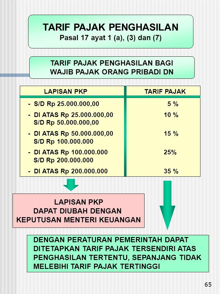65 LAPISAN PKPTARIF PAJAK - S/D Rp 25.000.000,00 5 % - DI ATAS Rp 25.000.000,00 10 % S/D Rp 50.000.000,00 - DI ATAS Rp 50.000.000,00 15 % S/D Rp 100.0