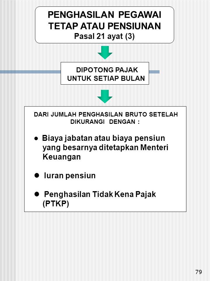 79 DIPOTONG PAJAK UNTUK SETIAP BULAN l Biaya jabatan atau biaya pensiun yang besarnya ditetapkan Menteri Keuangan l Iuran pensiun l Penghasilan Tidak