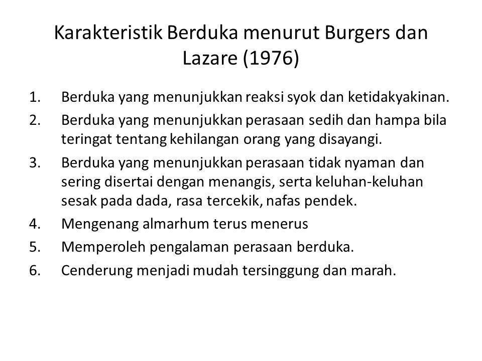 Karakteristik Berduka menurut Burgers dan Lazare (1976) 1.Berduka yang menunjukkan reaksi syok dan ketidakyakinan. 2.Berduka yang menunjukkan perasaan
